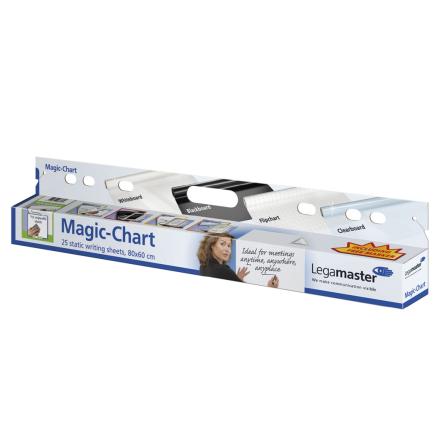 MAGIC CHART FC, statiskt film